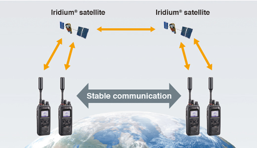 Satellite PTT